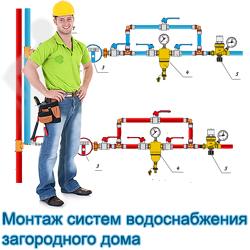 Установка и обслуживание систем водоснабжения и обеспечивания коттеджей домов дач загородных построек в Истринском районе