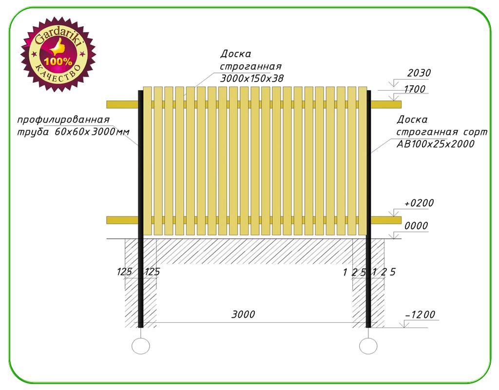 Как сделать деревянный забор своими руками схема