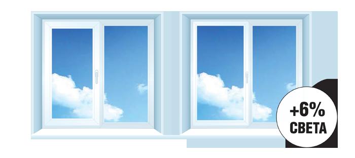 Световой проем увеличенный, за счет усовершенствованной комбинации рама – створка. Количество света, которое пропускает окно, увеличивается на 5-6%.   Профиль KRASPAN выгодно отличается от других систем приятным внешним видом, которого удалось добиться за счет скругленных внутренних и внешних элементов окна. Особую элегантность окну придает уплотнитель серибристо – серого цвета, который в сочетании с белоснежным профилем делает конструкцию утонченной и легкой.