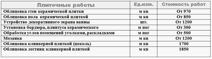 Птицефабрика бархатово красноярск