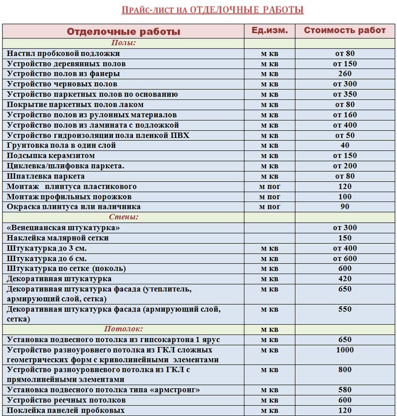 подработка ежедневные выплаты санкт-петербург